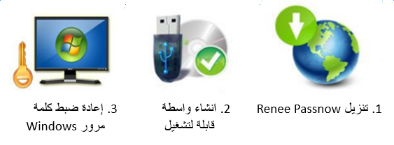 Reset step 123 arabic