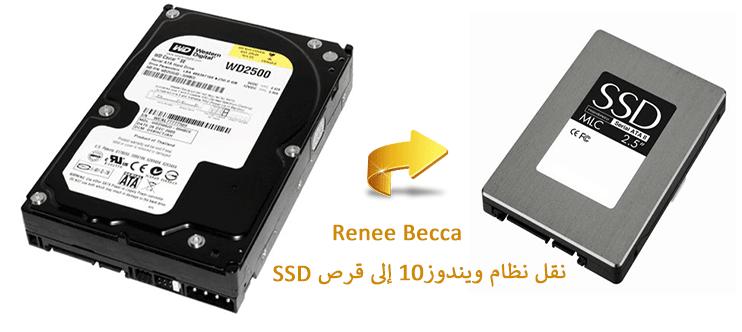 renee-HDD-SSD5-min