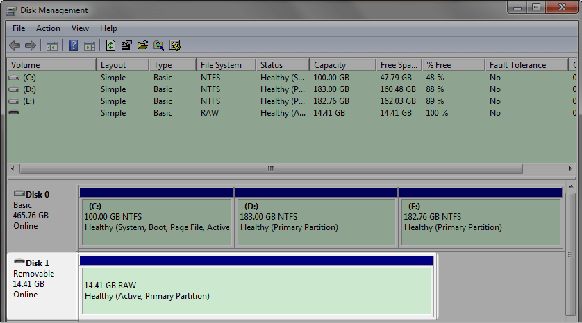 raw disk en