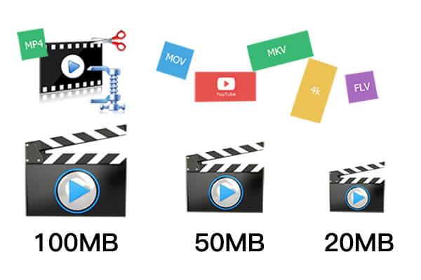 تصغير حجم الفيديو