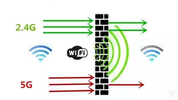 حول 2.4g wifi